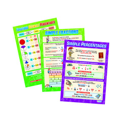 3 POSTER SET FRACTIONS DECIMALS AND - Honor Roll Childcare Supply