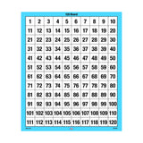 120 NUMBER BOARDS - Honor Roll Childcare Supply