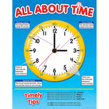 ALL ABOUT TIME CHART - Honor Roll Childcare Supply