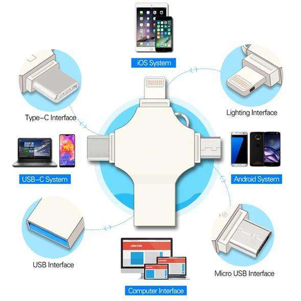 4 in 1 Smart USB Drive for ALL iPhone, iPad & NEW Android