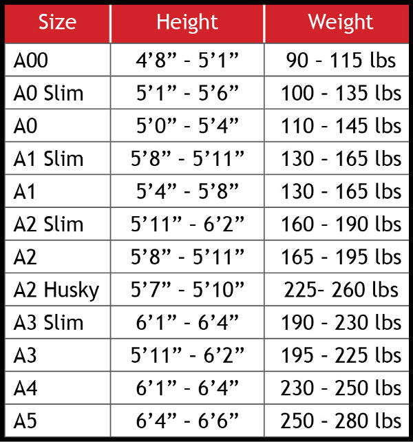 Size Charts  Inverted Gear