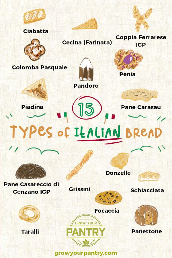Types Of Italian Bread 15 Varieties Grow Your Pantry
