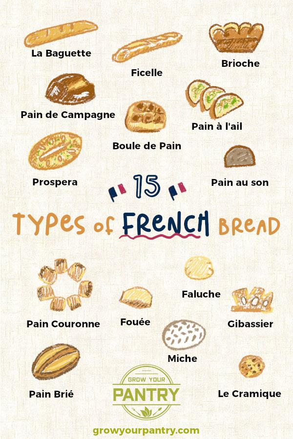 types_of_french_bread_infographic
