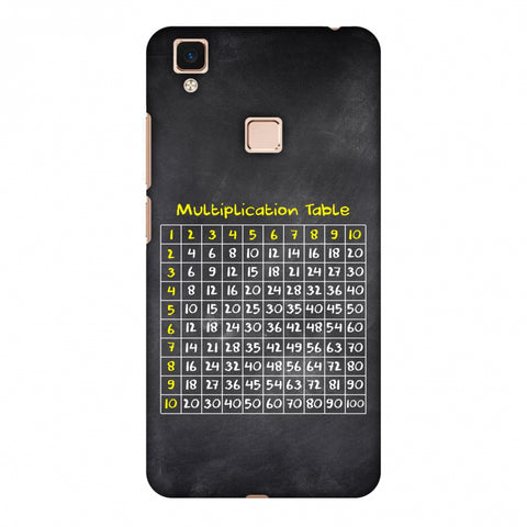 The Multiplication Table Slim Hard Shell Case For Vivo V3 Max