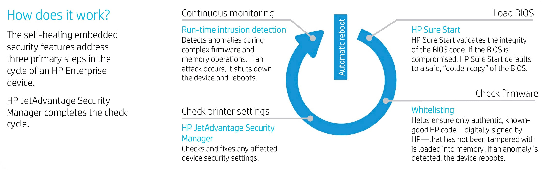 print security   network security     HP print security    print experts   data security   Lasers Resource   Grand Rapids MI