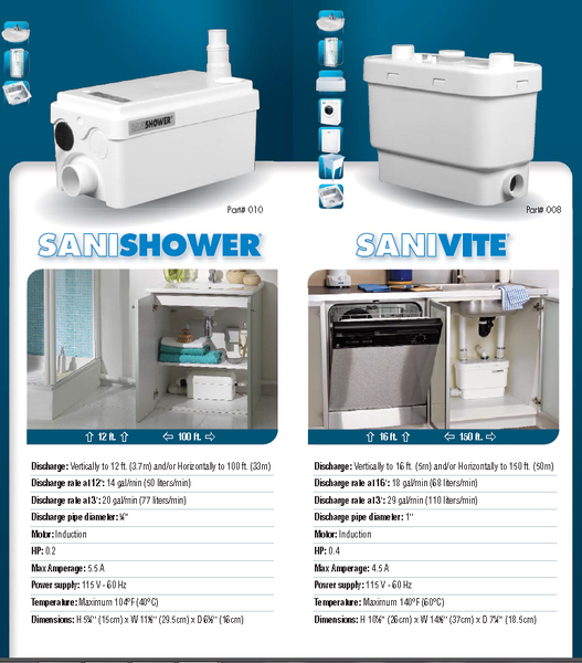 SaniFlo SaniSHOWER vs SaniVITE Comparison Brochure