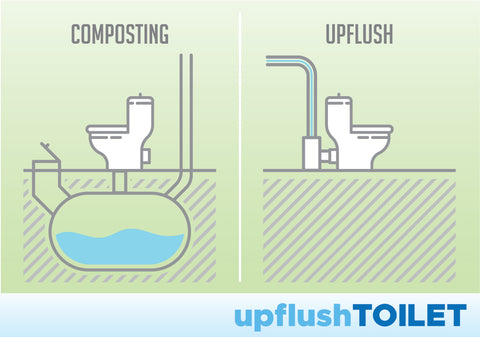 What is an Upflush Toilet? (And Why You Need One)