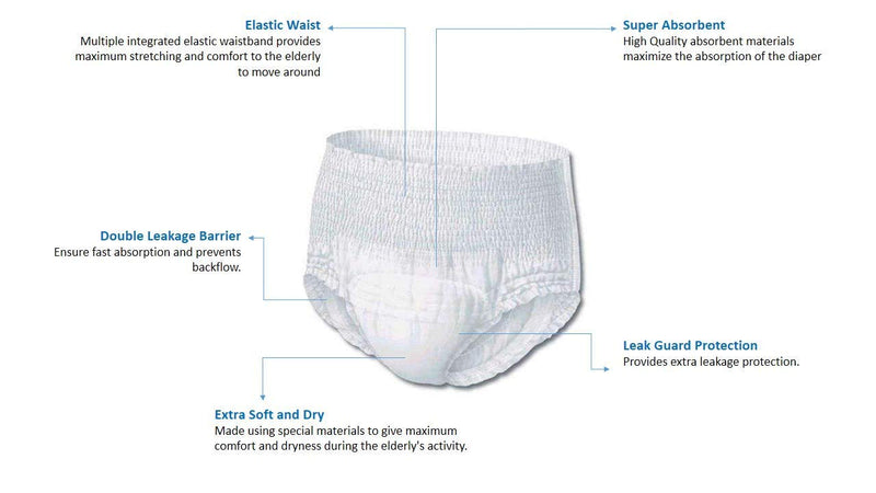 Wyper Dyper - Adult Diapers (Pant Style) with 12 Hrs of Protection for Men and Women (Disposable) - 10 Nos (large)