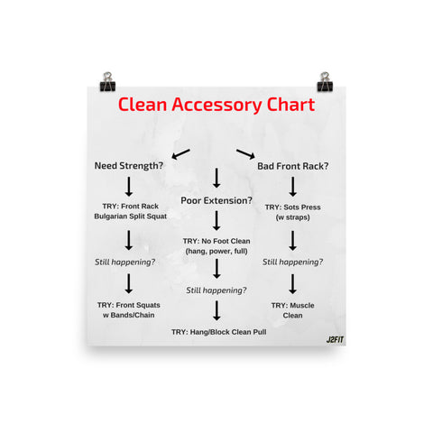 Clean Accessory Exercise Guide Poster