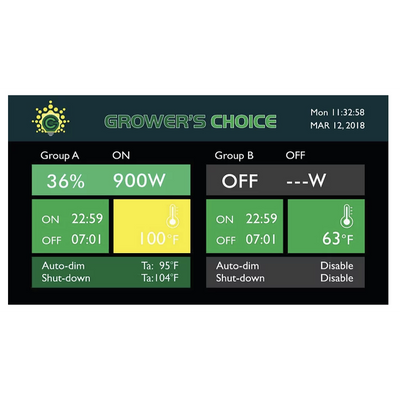 Grower's Choice X TSL Horti Tech ROI-E720 LED Grow Light