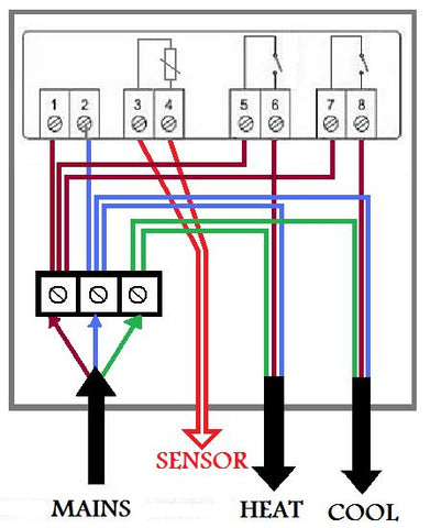 Temperature Controller Wiring Diagram - Wiring Liry on 3 pin ac power plug wiring diagram, heater wiring diagram, pressure switch wiring diagram, compressor wiring diagram, control wiring diagram, timer wiring diagram, hmi wiring diagram, temperature sensor circuit diagram, power supply wiring diagram, temperature controller schematic, actuator wiring diagram, starter wiring diagram, switches wiring diagram, motor wiring diagram, pump wiring diagram, ups wiring diagram, power meter wiring diagram, condenser wiring diagram, rtd wiring diagram, transformer wiring diagram,