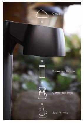 HIROIA SAMANTHA SMART POUR OVER COFFEE MAKER