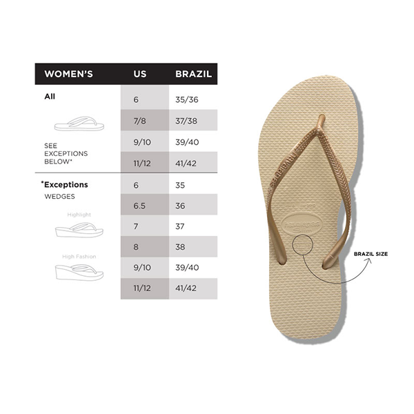 Havianas Womens Slim Animal Sandals
