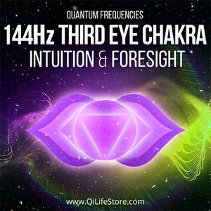 Third Eye Chakra Series - Intuition and Foresight Meditation