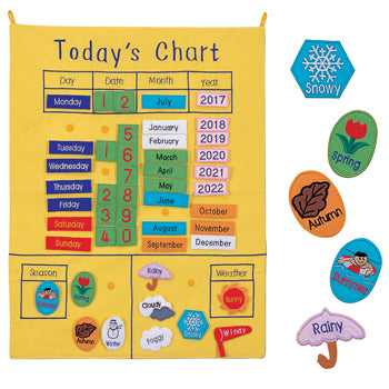 Wall Hangings, Today's Chart, Set