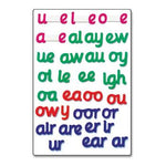 Magnetic Letters, Phonics Letters Pack 3, Set