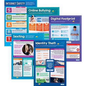 Digital Safety Poster Set (Secondary), Set of 5