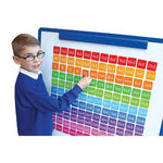Double-Sided Magnets, Multiplication, Set of 132