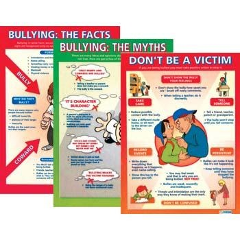 Bullying Posters, Set of 3