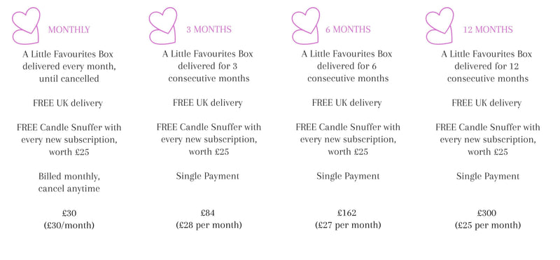 Little Favourites Candle Club