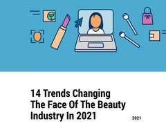 CB Insights 2021 Beauty Trends Report