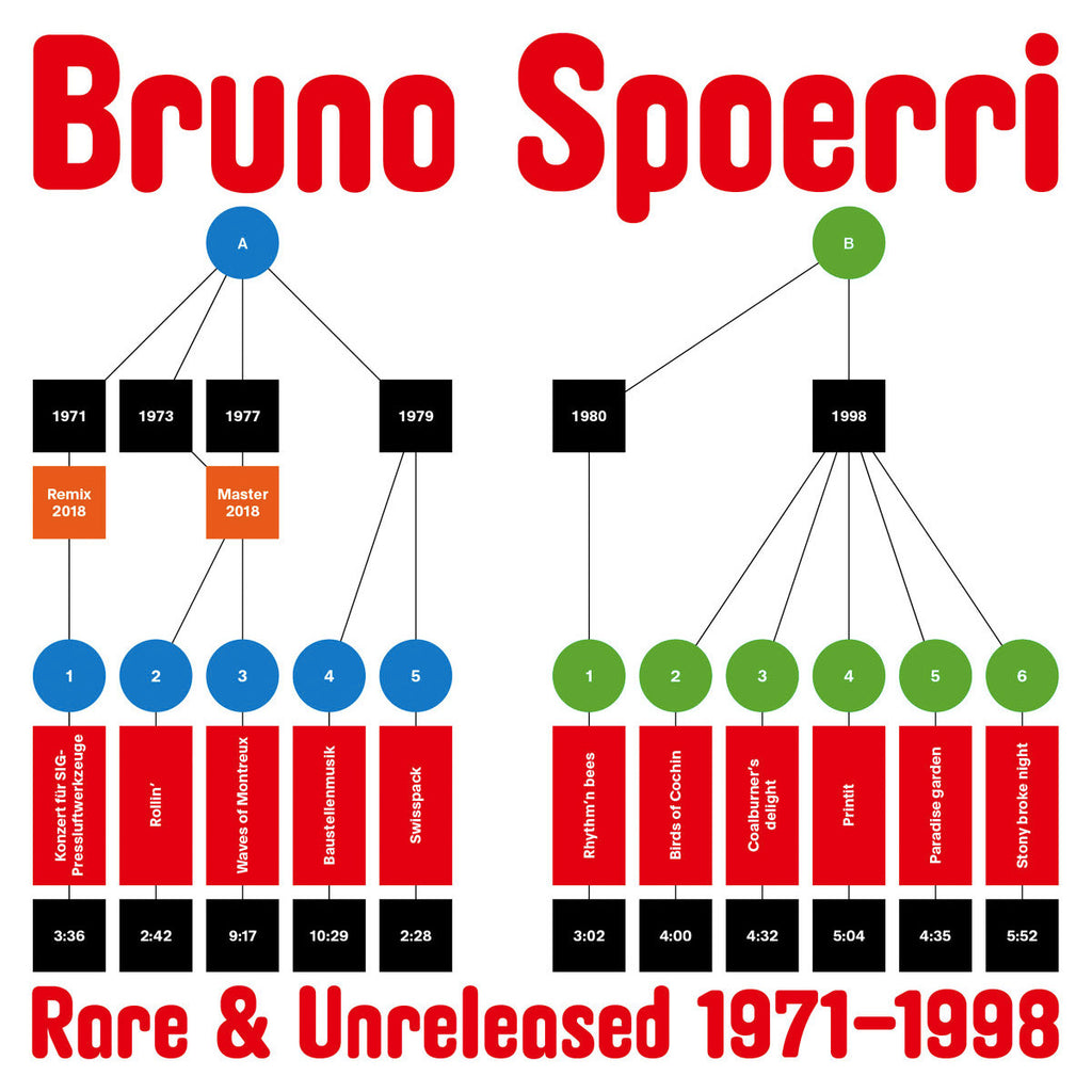 Bruno Spoerri	- Rare & Unreleased 1971-1998