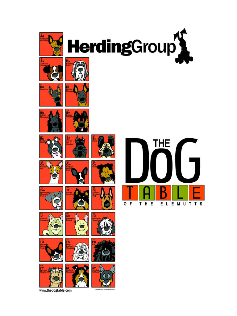 Herding Group - The Dog Table