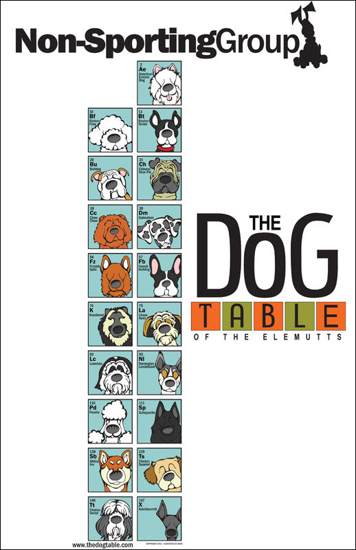 NonSporting Group - The Dog Table