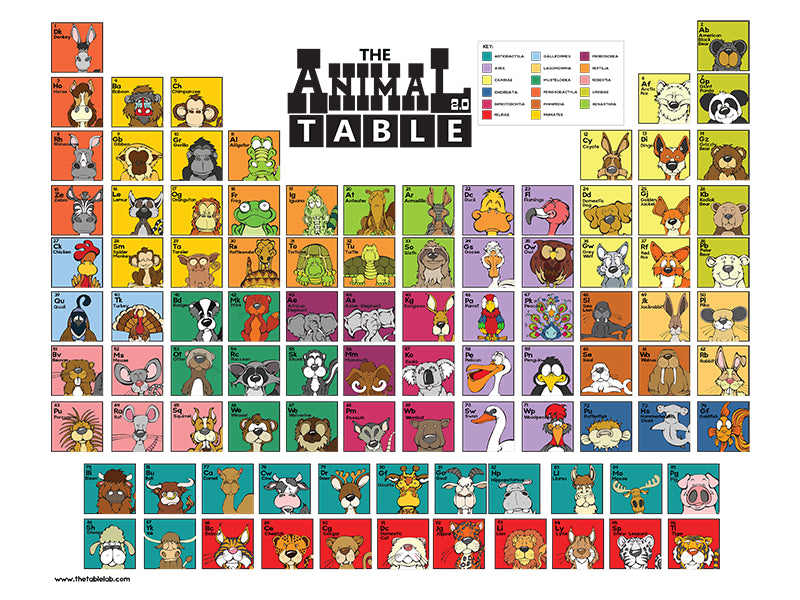 The Animal Table Poster