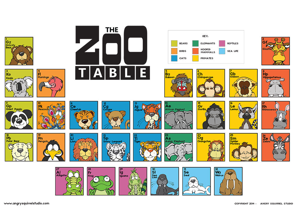 The zoo table poster angry squirrel studio urtaz Image collections