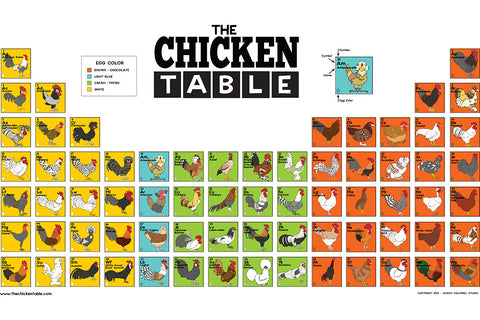 The Chicken Table Poster