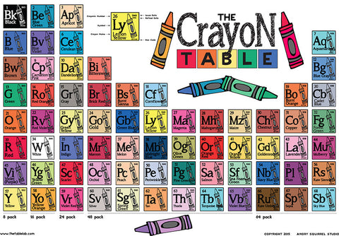 The Crayon Table Poster