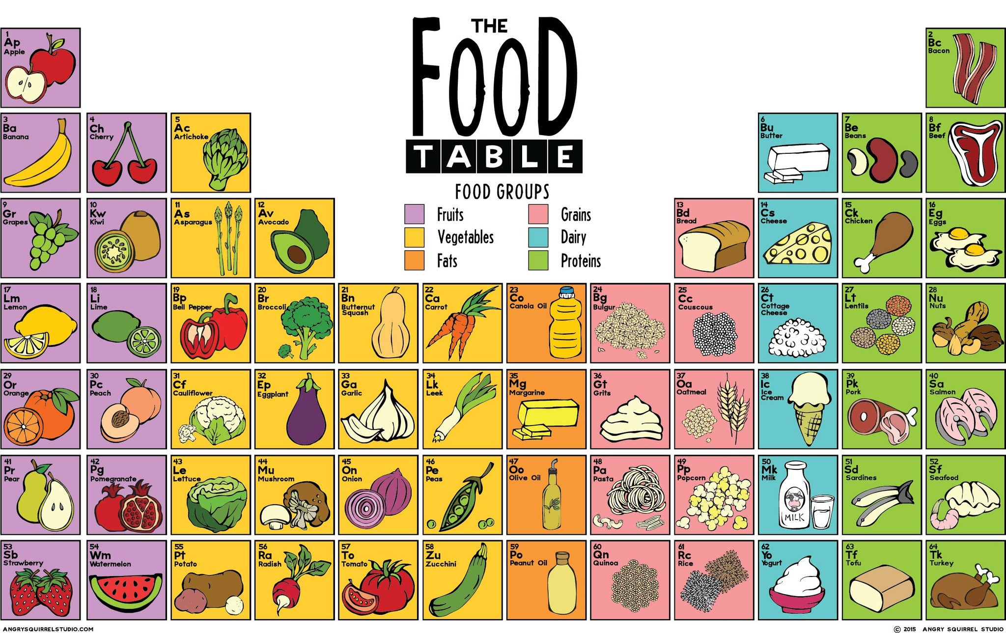 The food table poster angry squirrel studio the food table poster gamestrikefo Gallery