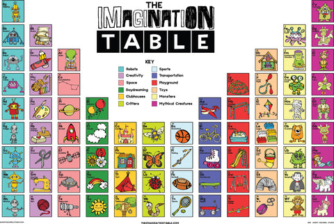 The Imagination Table Poster