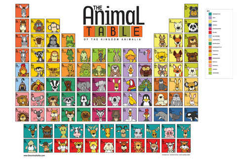 "The ""Original""  Animal Table Poster"