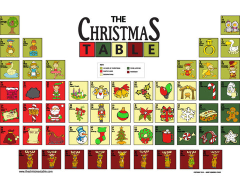 The Christmas Table Poster