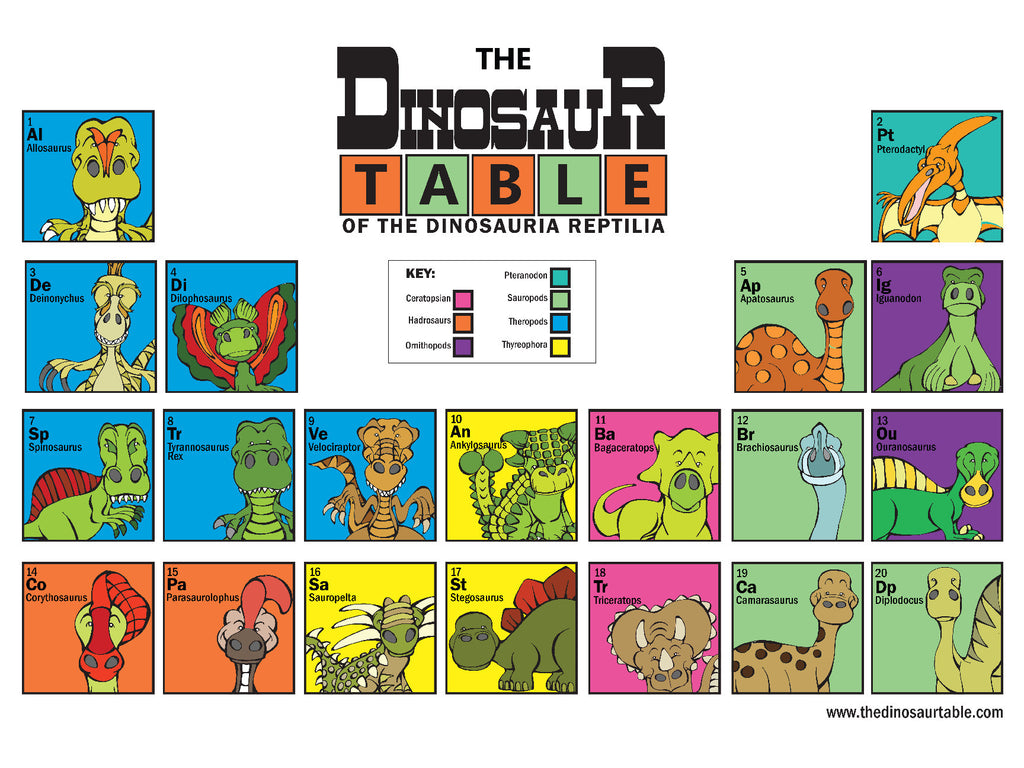 The dinosaur table poster angry squirrel studio the dinosaur table poster urtaz Choice Image