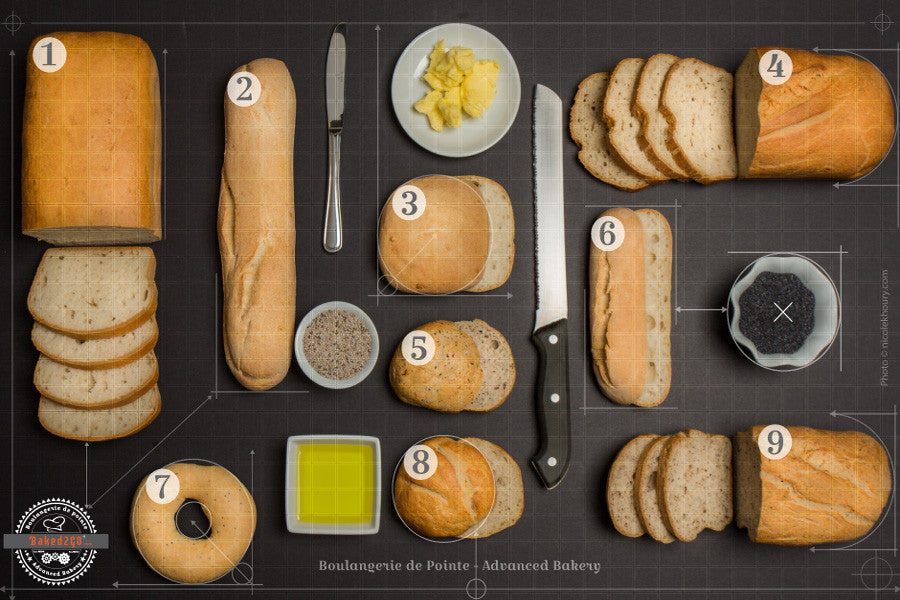 Advanced Baking: Our Breads