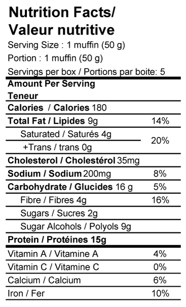 High Protein Chocolate Muffin Nutritional Facts