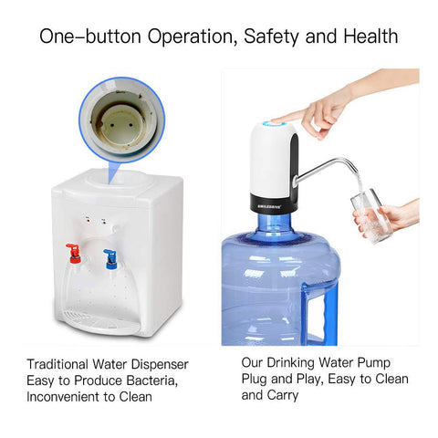 Smart Water Dispenser