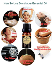 Load image into Gallery viewer, Relax Spirit Aromatherapy Essential Oil