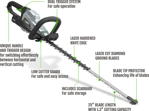 EGO POWER + COMMERCIAL HEDGE TRIMMER