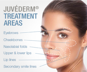 What Helpful Happens After Juvederm Injections