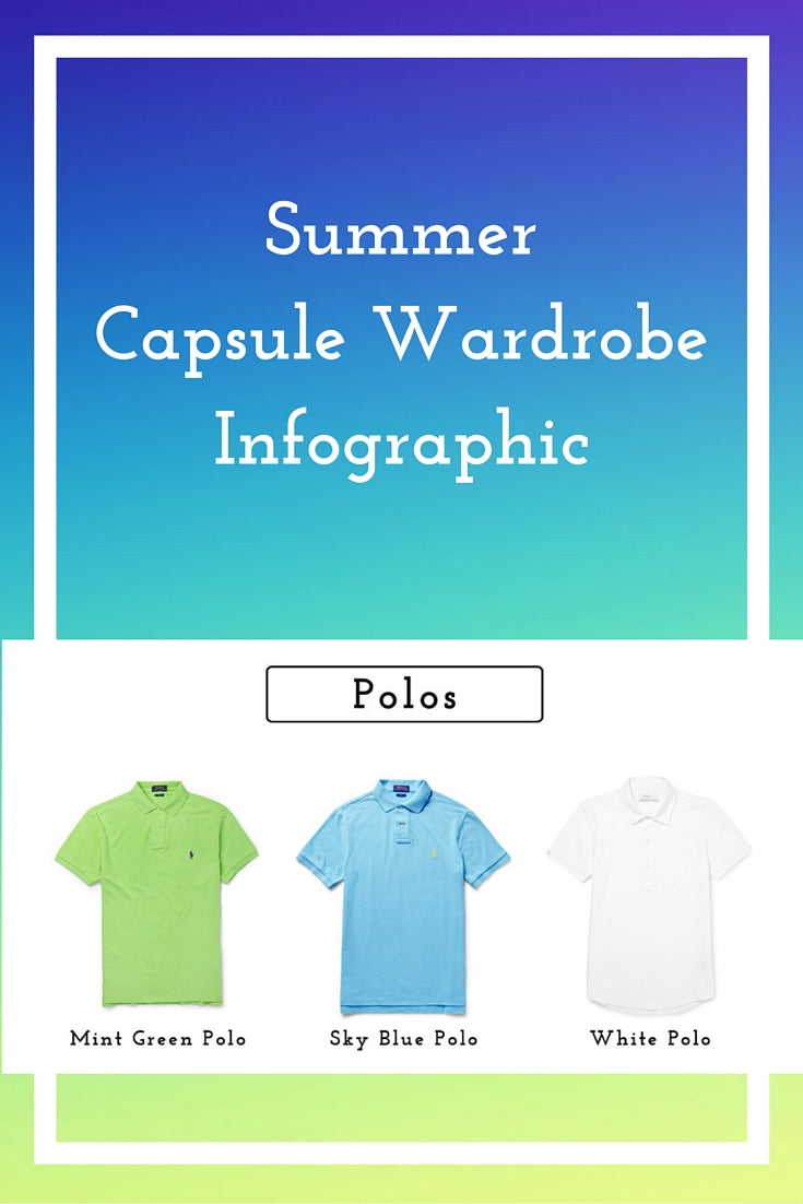 Summer Capsule Wardrobe For Men