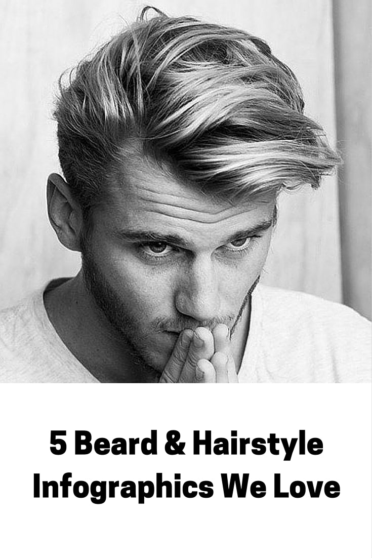BEST HAIRSTYLE & BEARD INFOGRAPHIC