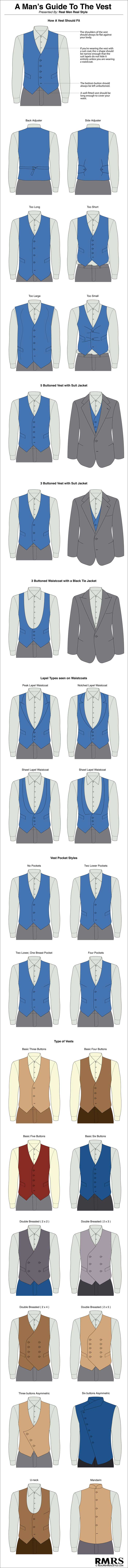 How To Wear Men's Vests - Infographic