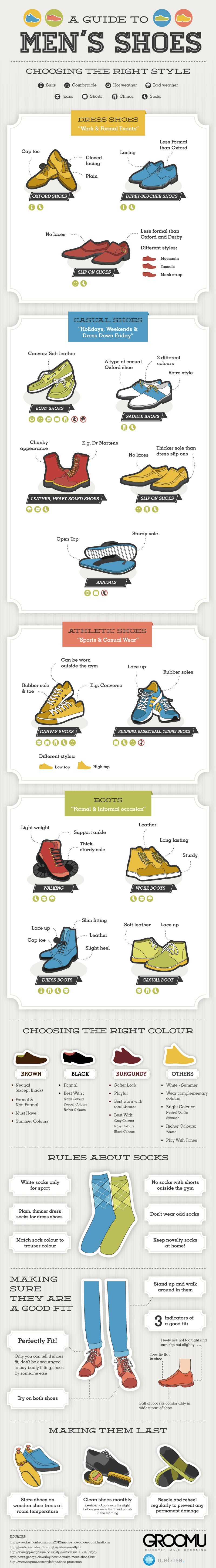 A Guide to Men's Shoes-Infographic
