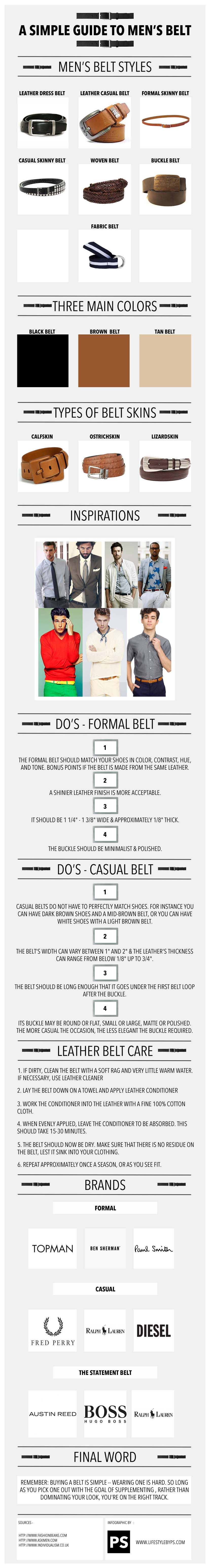 A simple guide to Men's belt