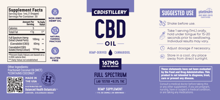 How To Spot Fake CBD - Eco Sciencesecosciences.com
