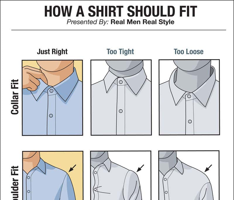 Gents Wear Shirts, But Not Before You See This Infographic